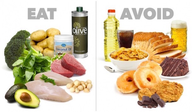 Simple weekly diet to lose weight image 3